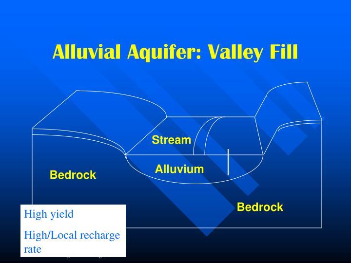 Alluvial Aquifer: Valley Fill