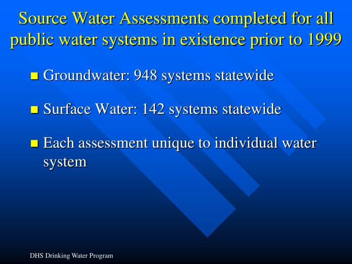 Source Water Assessments completed for all public water systems in existence prior to 1999