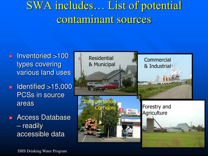 SWA includes… List of potential contaminant sources