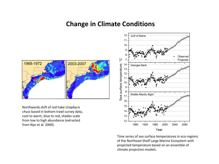 Change in Climate Conditions