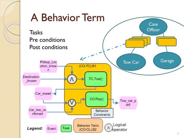 A Behavior Term