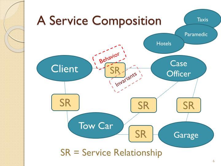 A Service Composition