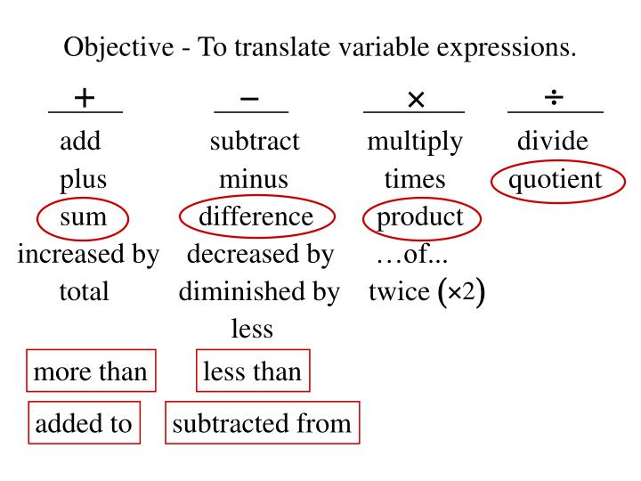 Objective to translate variable expressions