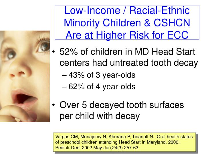 Low-Income / Racial-Ethnic Minority Children & CSHCN