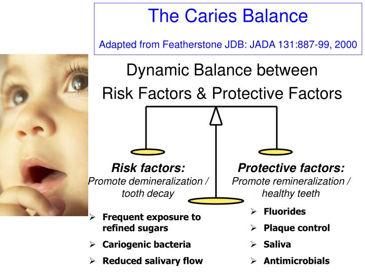The Caries Balance