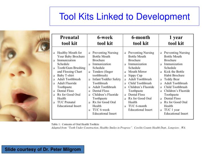 Tool Kits Linked to Development