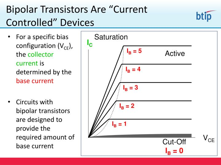 """Bipolar Transistors Are """"Current Controlled"""" Devices"""