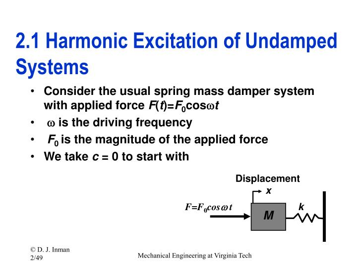 2.1 Harmonic Excitation of Undamped Systems