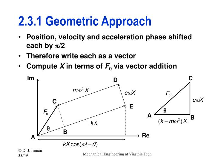 2.3.1 Geometric Approach