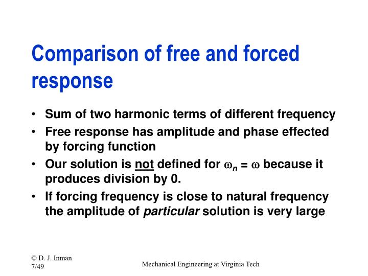 Comparison of free and forced response