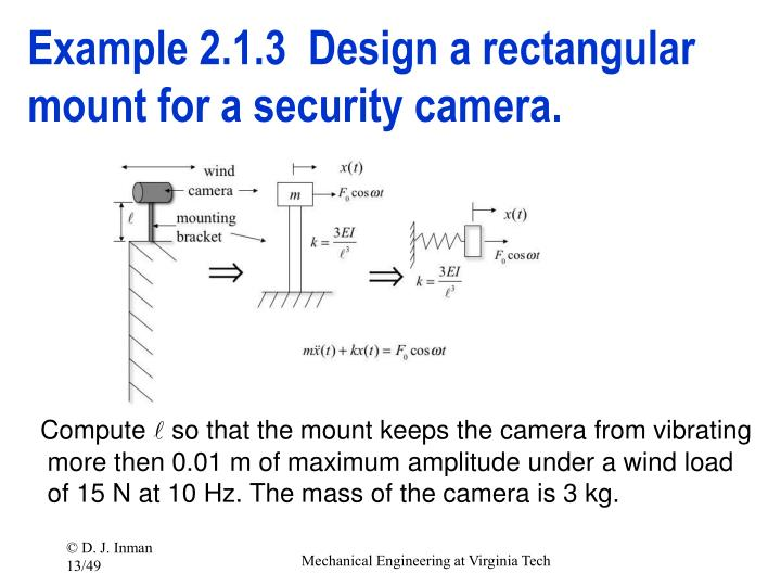 Example 2.1.3  Design a rectangular mount for a security camera.