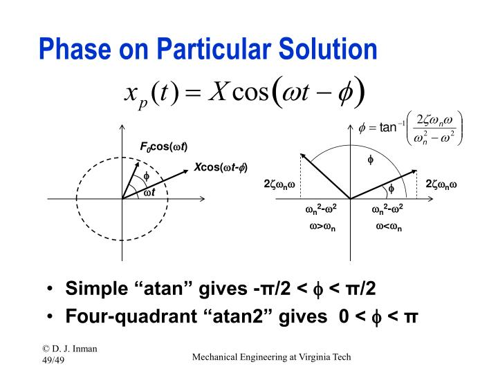Phase on Particular Solution