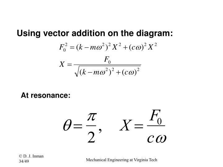 Using vector addition on the diagram: