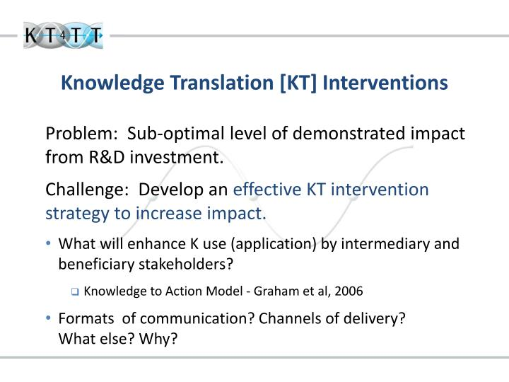 Knowledge Translation [KT] Interventions