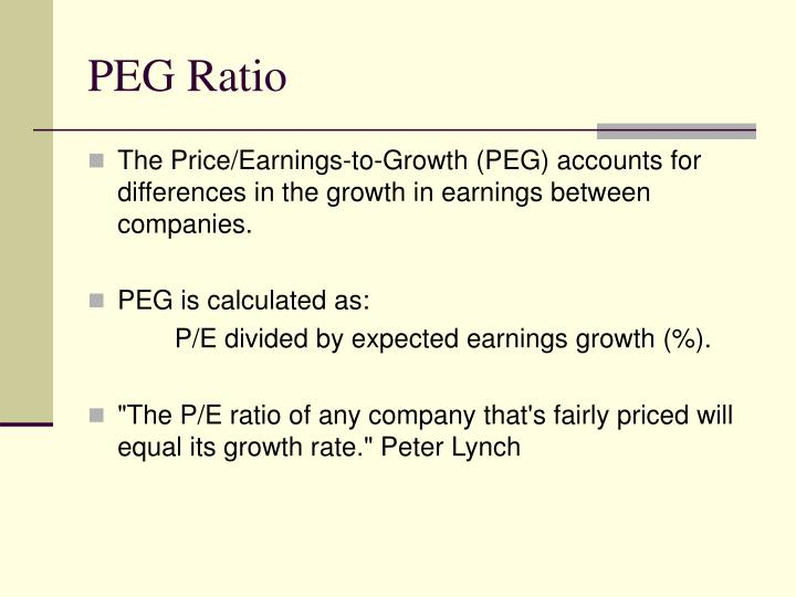 PEG Ratio