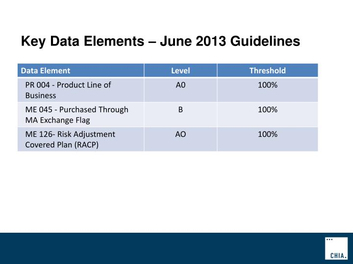 Key Data Elements – June 2013 Guidelines