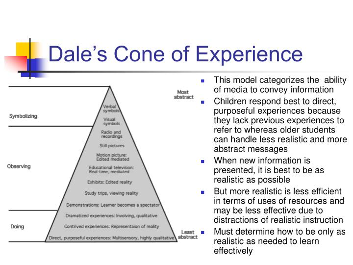 Dale s cone of experience