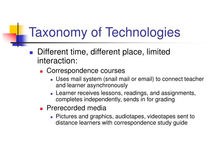 Taxonomy of Technologies