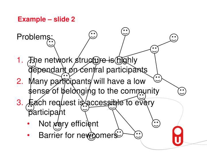 Example – slide 2