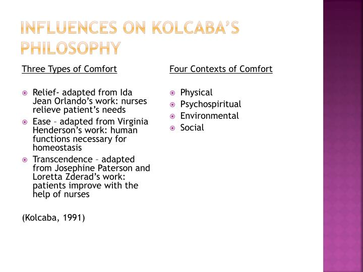 katherine kolcaba s comfort theory Comfort theory and practice: a vision for holistic health care and research katharine kolcaba, phd, rn, c limited preview - 2002.