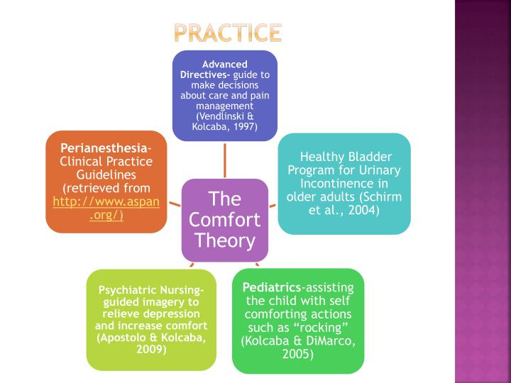 comfort theory and its application to pediatric nursing Katharine kolcaba: middle range nursing theorist  comfort care in nursing comfort theory and its application to pediatric nursing pediatric nursing, 31(3).