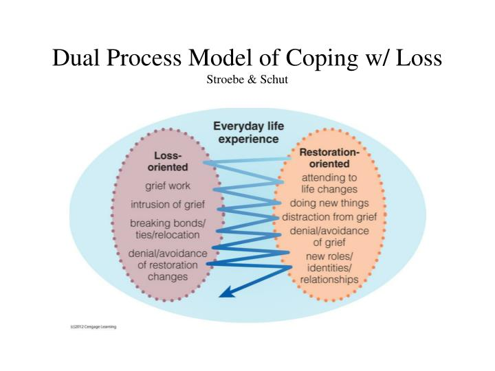 Dual Process Model of Coping w/ Loss