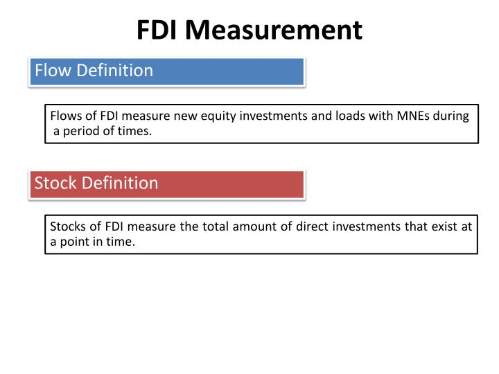FDI Measurement