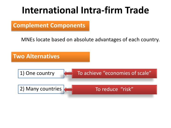 International Intra-firm Trade