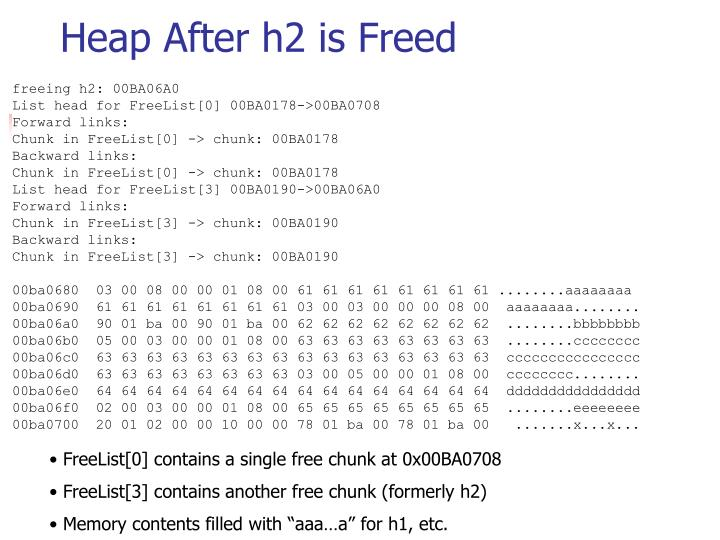 Heap After h2 is Freed