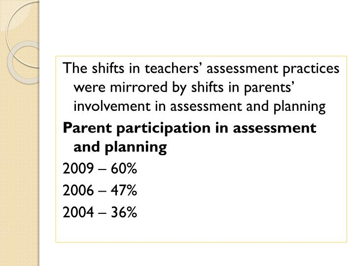 The shifts in teachers' assessment practices were mirrored by shifts in parents' involvement in assessment and planning
