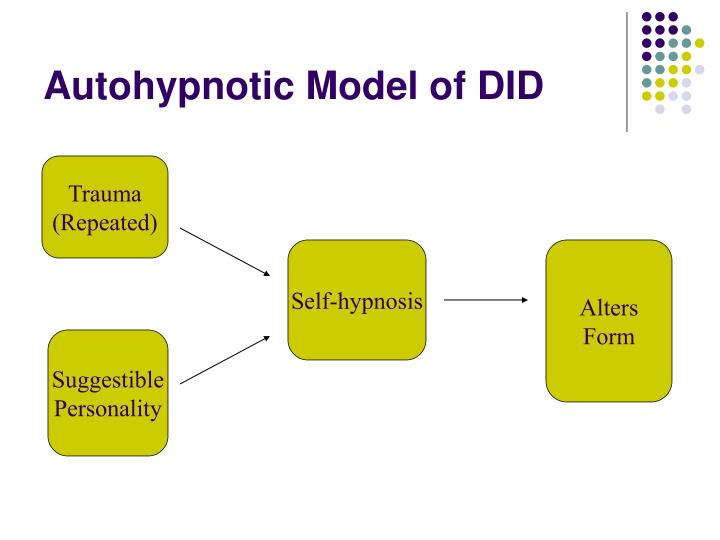 Autohypnotic Model of DID