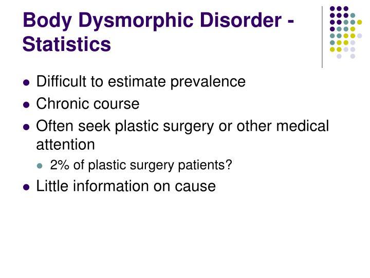 Body Dysmorphic Disorder - Statistics