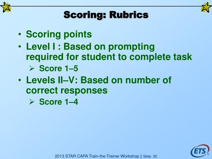 Scoring: Rubrics