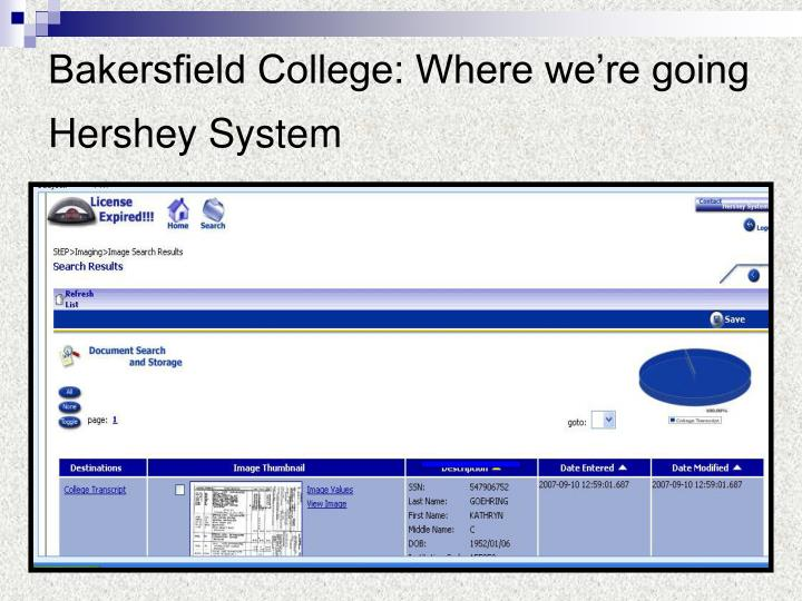Bakersfield College: Where we're going