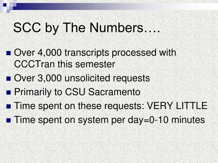 SCC by The Numbers….