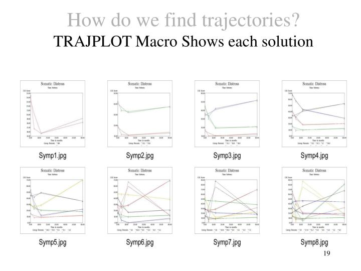 How do we find trajectories?