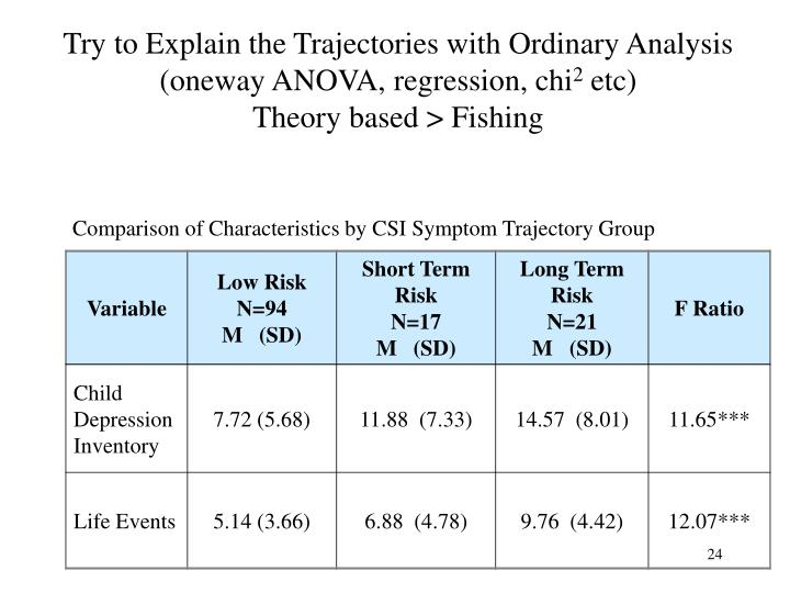 Try to Explain the Trajectories with Ordinary Analysis (oneway ANOVA, regression, chi