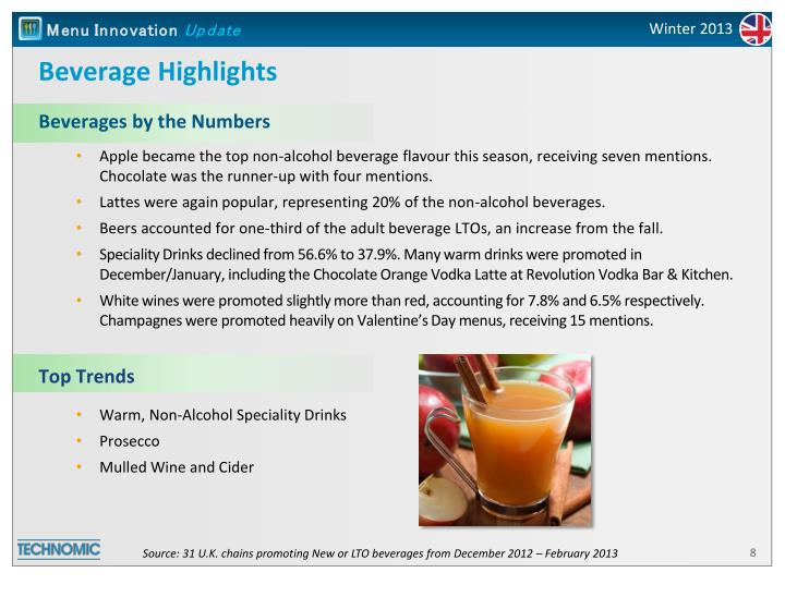 Beverage Highlights