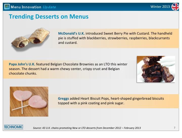 Trending Desserts on Menus