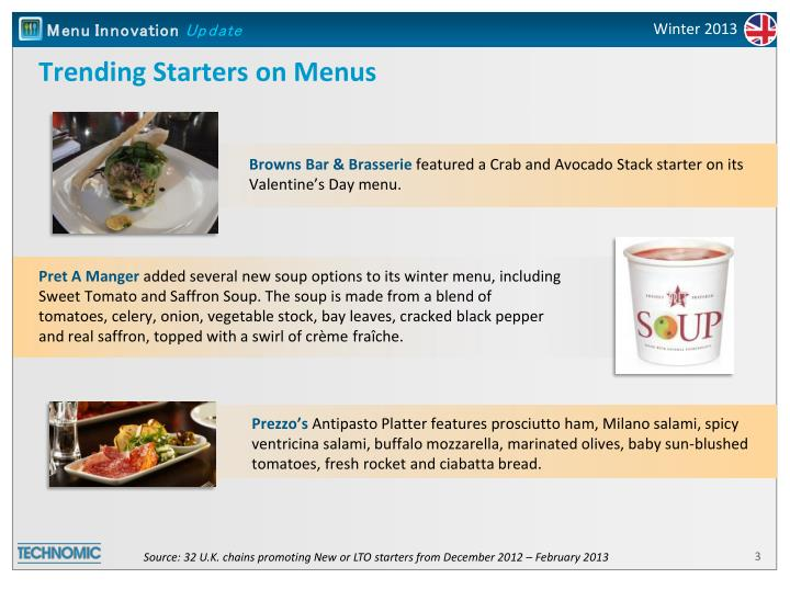 Trending starters on menus