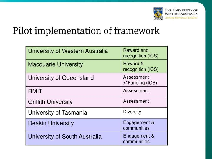 Pilot implementation of framework