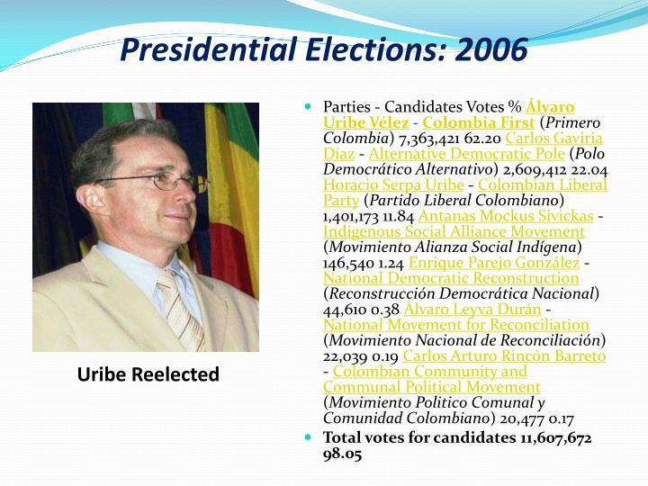Presidential Elections: 2006