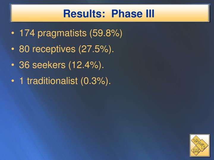 Results:  Phase III