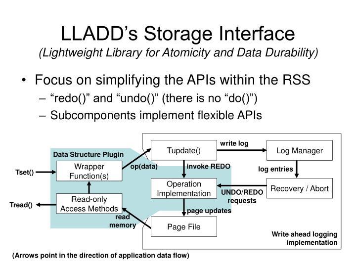 LLADD's Storage Interface