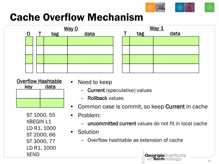 Cache Overflow Mechanism