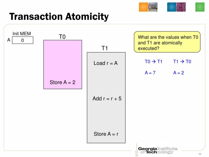 Transaction Atomicity