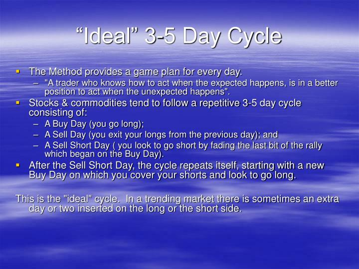 """Ideal"" 3-5 Day Cycle"