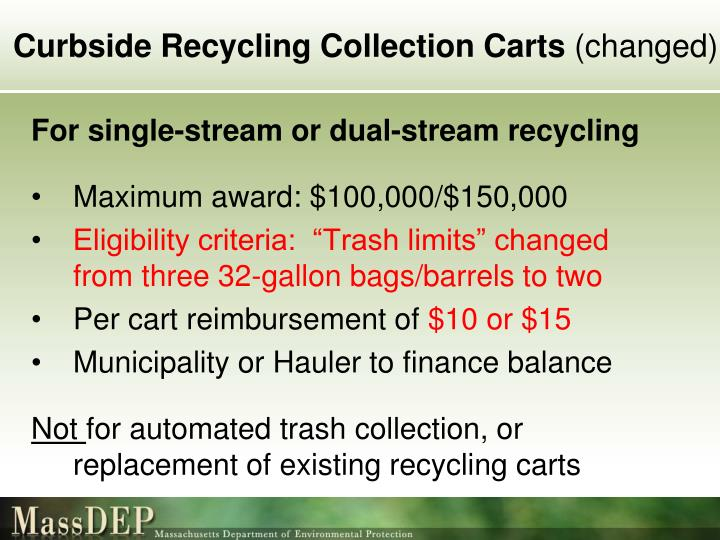 Curbside Recycling Collection Carts