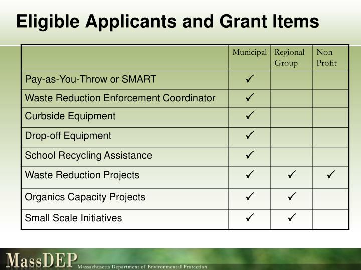 Eligible Applicants and Grant Items