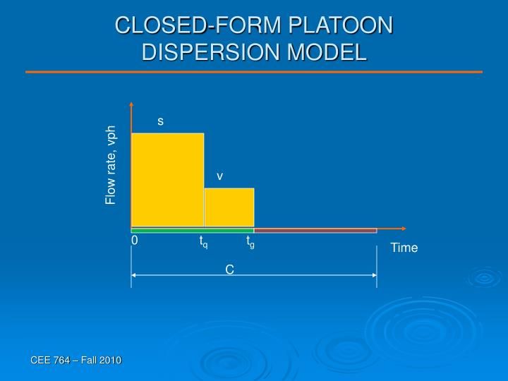 CLOSED-FORM PLATOON DISPERSION MODEL